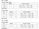 マカオ航空日本路線の2013年上半期運航スケジュール(マカオ航空日本支社ホームページより)