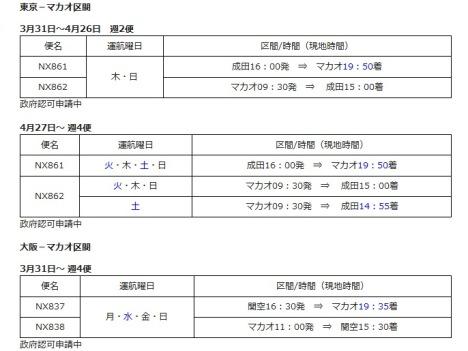 マカオ航空、成田線週4往復へ