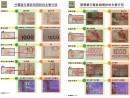 マカオ司法警察局が2013年末に配布した1000香港ドル紙幣の真贋判別資料