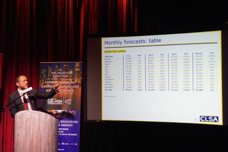 不振続くマカオのカジノ売上、新IR開幕効果で16年通期は微増に=金融大手CLSA見通し