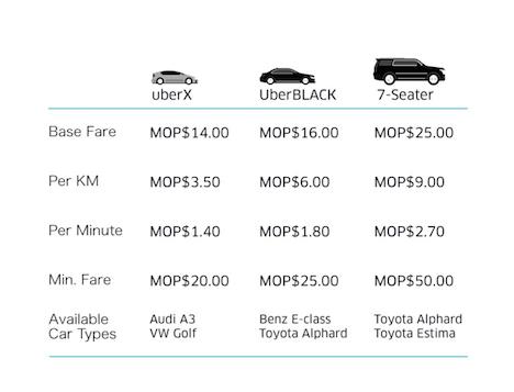 Uberがマカオでミニバン導入=車種はアルファードとエスティマ…定員6人